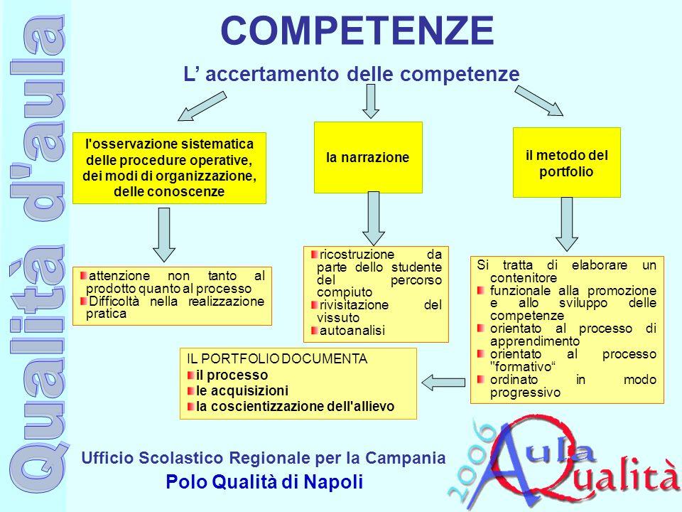 Ufficio Scolastico Regionale per la Campania Polo Qualità di Napoli COMPETENZE L accertamento delle competenze l'osservazione sistematica delle proced