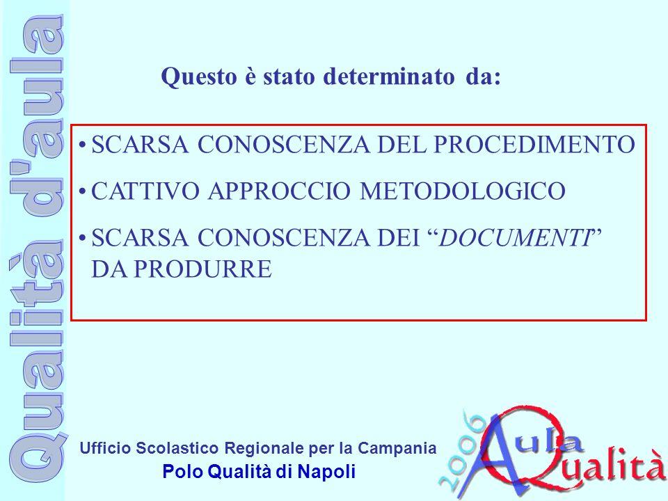 Ufficio Scolastico Regionale per la Campania Polo Qualità di Napoli SCARSA CONOSCENZA DEL PROCEDIMENTO CATTIVO APPROCCIO METODOLOGICO SCARSA CONOSCENZ