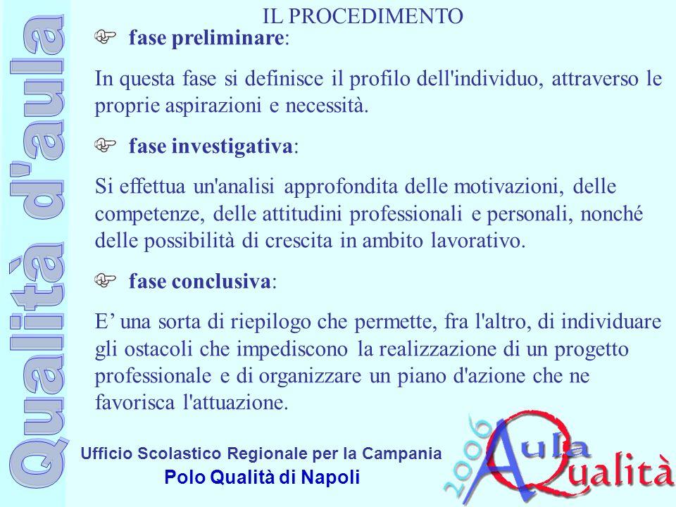 Ufficio Scolastico Regionale per la Campania Polo Qualità di Napoli IL PROCEDIMENTO fase preliminare: In questa fase si definisce il profilo dell individuo, attraverso le proprie aspirazioni e necessità.