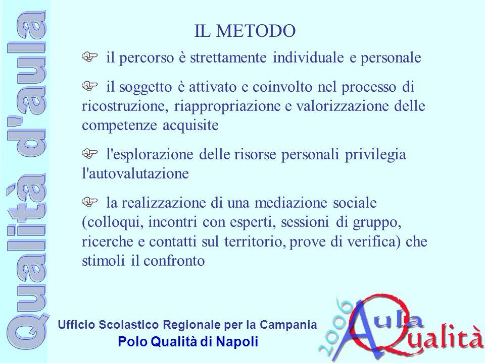 Ufficio Scolastico Regionale per la Campania Polo Qualità di Napoli IL METODO il percorso è strettamente individuale e personale il soggetto è attivat
