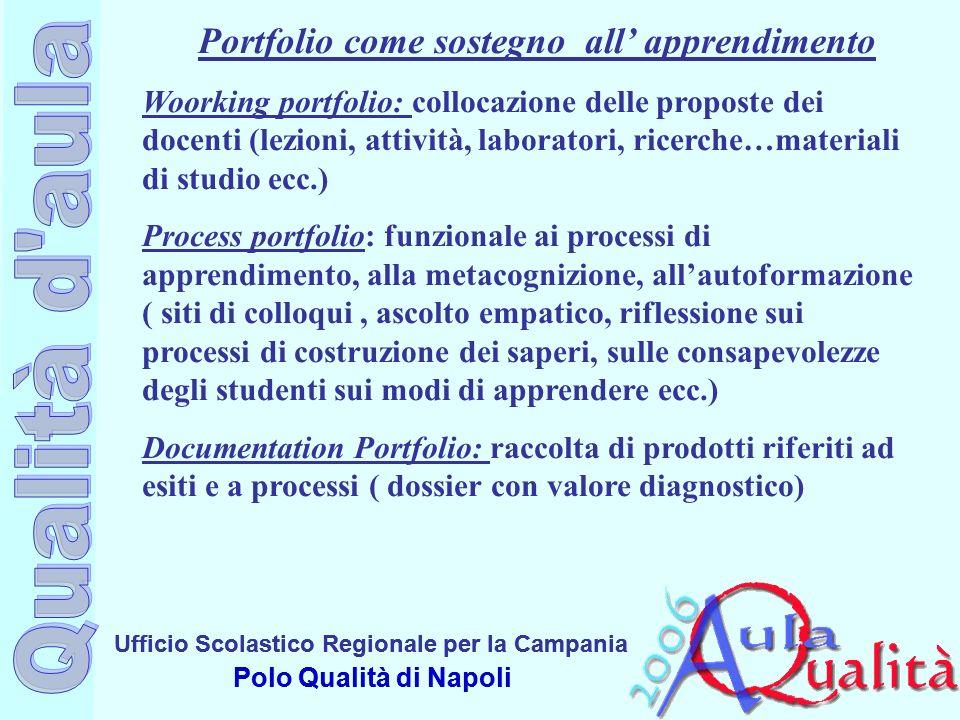 Ufficio Scolastico Regionale per la Campania Polo Qualità di Napoli Ufficio Scolastico Regionale per la Campania Polo Qualità di Napoli Portfolio come