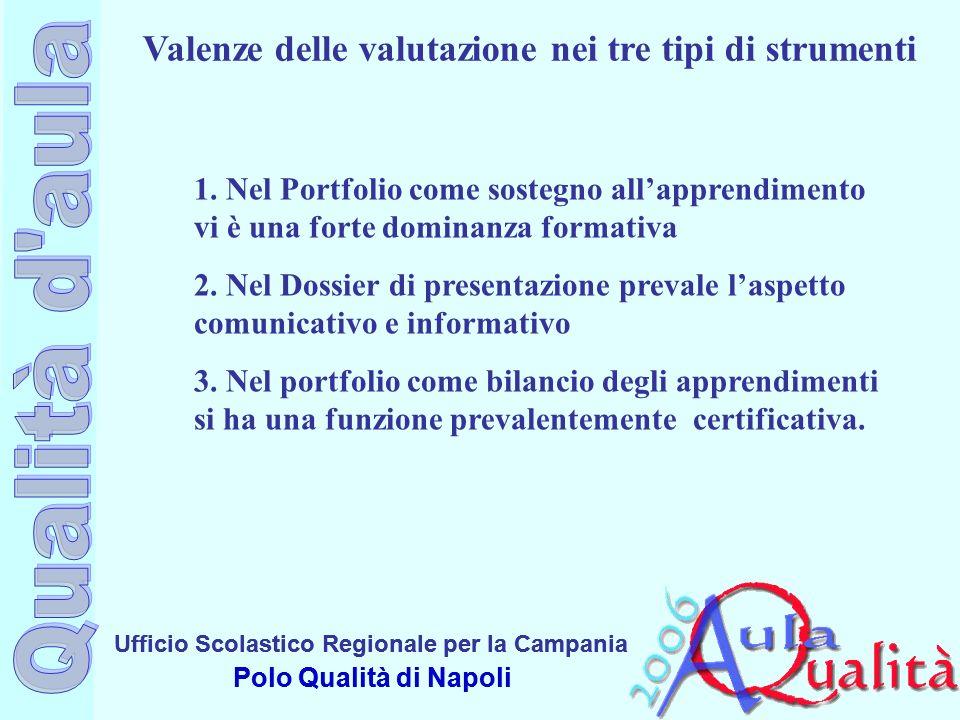 Ufficio Scolastico Regionale per la Campania Polo Qualità di Napoli Ufficio Scolastico Regionale per la Campania Polo Qualità di Napoli Valenze delle