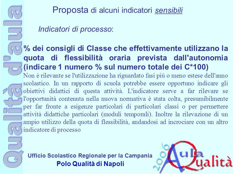 Ufficio Scolastico Regionale per la Campania Polo Qualità di Napoli Proposta di alcuni indicatori sensibili Indicatori di processo: % dei consigli di