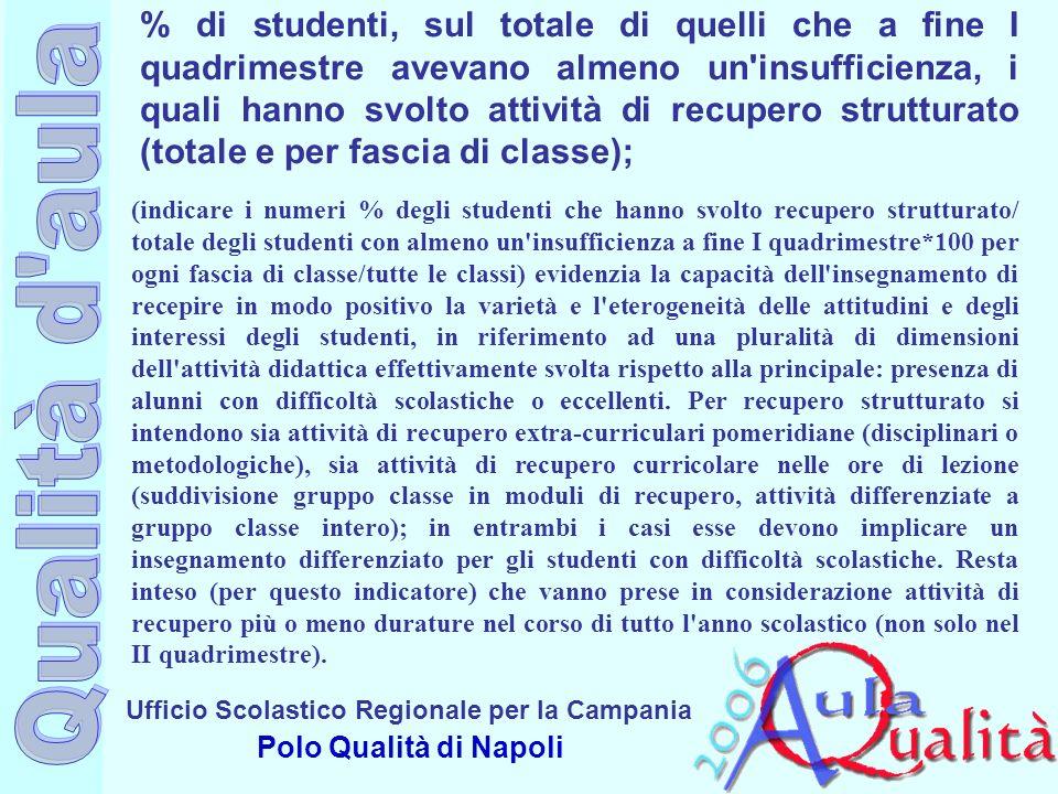 Ufficio Scolastico Regionale per la Campania Polo Qualità di Napoli (indicare i numeri % degli studenti che hanno svolto recupero strutturato/ totale