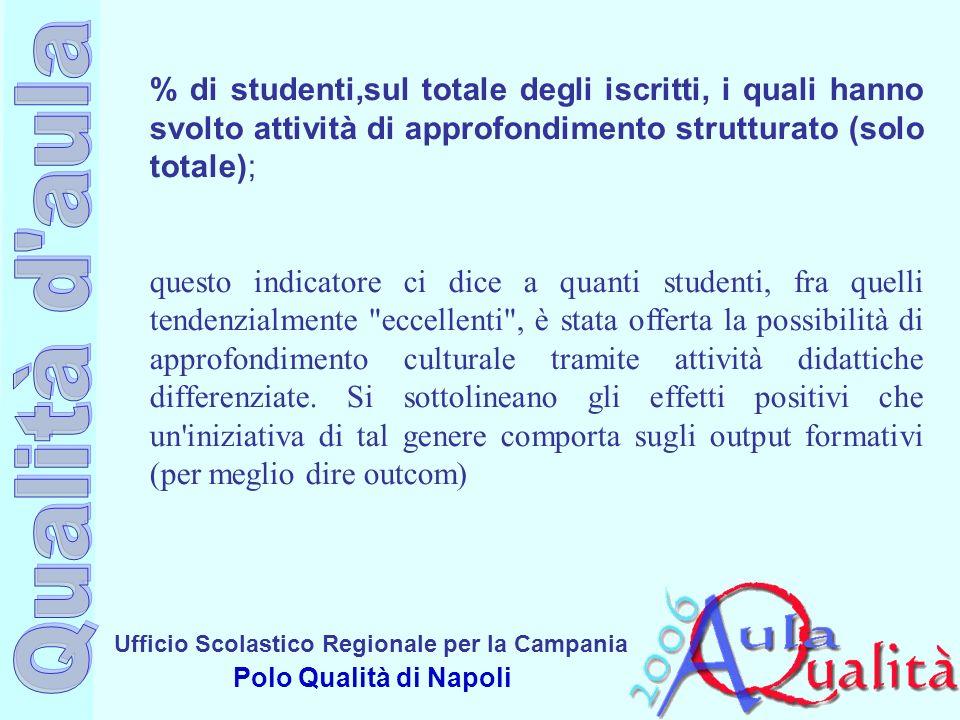 Ufficio Scolastico Regionale per la Campania Polo Qualità di Napoli % di studenti,sul totale degli iscritti, i quali hanno svolto attività di approfon