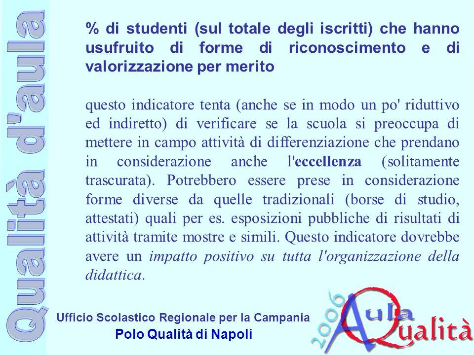 Ufficio Scolastico Regionale per la Campania Polo Qualità di Napoli % di studenti (sul totale degli iscritti) che hanno usufruito di forme di riconosc
