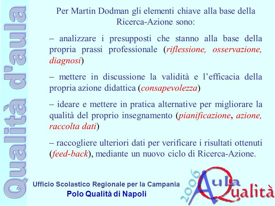 Ufficio Scolastico Regionale per la Campania Polo Qualità di Napoli Per Martin Dodman gli elementi chiave alla base della Ricerca-Azione sono: – anali