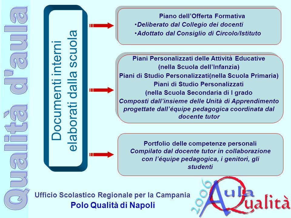 Ufficio Scolastico Regionale per la Campania Polo Qualità di Napoli Documenti interni elaborati dalla scuola Piano dellOfferta Formativa Deliberato da