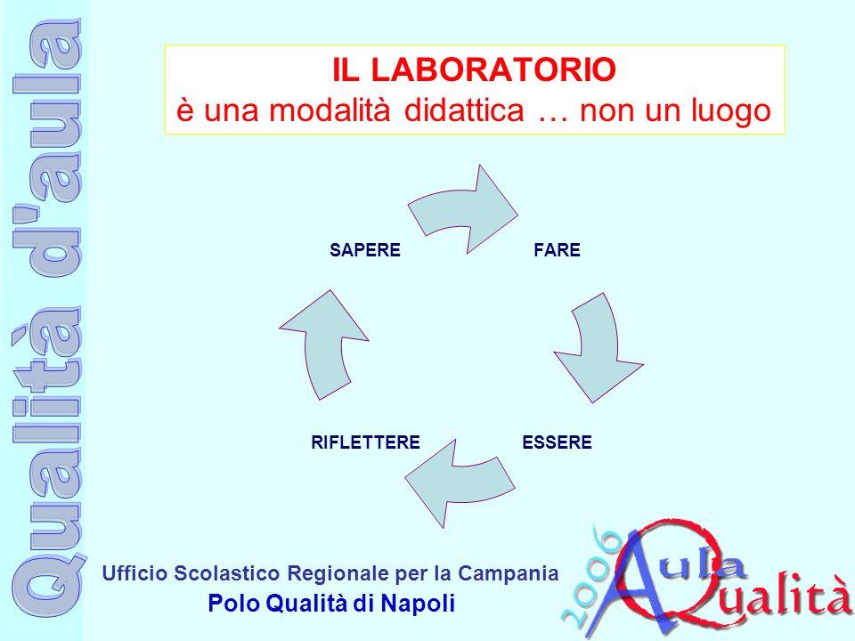 Ufficio Scolastico Regionale per la Campania Polo Qualità di Napoli IL LABORATORIO è una modalità didattica … non un luogo FARE ESSERERIFLETTERE SAPERE