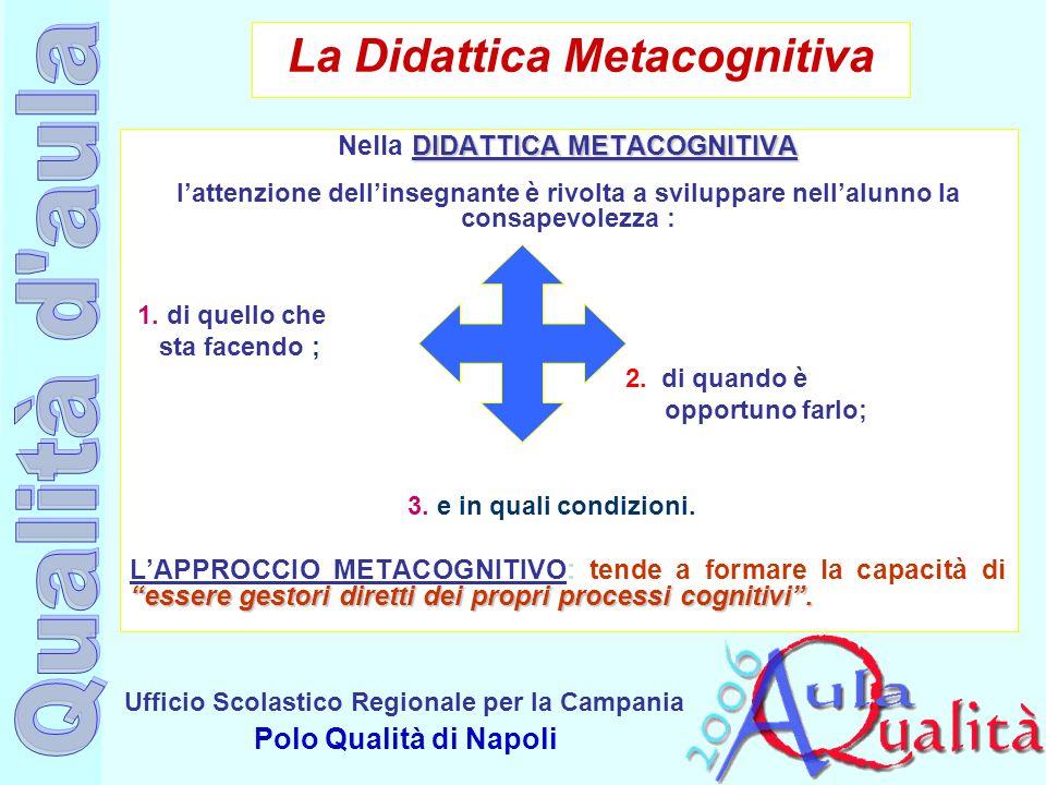 Ufficio Scolastico Regionale per la Campania Polo Qualità di Napoli La Didattica Metacognitiva DIDATTICA METACOGNITIVA Nella DIDATTICA METACOGNITIVA lattenzione dellinsegnante è rivolta a sviluppare nellalunno la consapevolezza : 1.