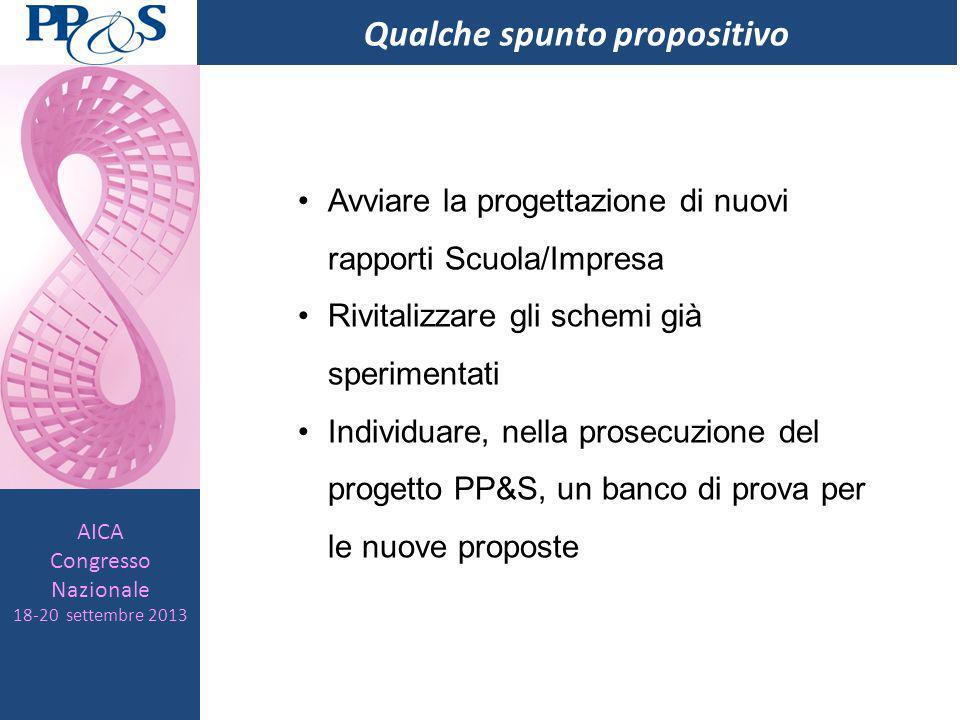 AICA Congresso Nazionale 18-20 settembre 2013 Qualche spunto propositivo Avviare la progettazione di nuovi rapporti Scuola/Impresa Rivitalizzare gli schemi già sperimentati Individuare, nella prosecuzione del progetto PP&S, un banco di prova per le nuove proposte