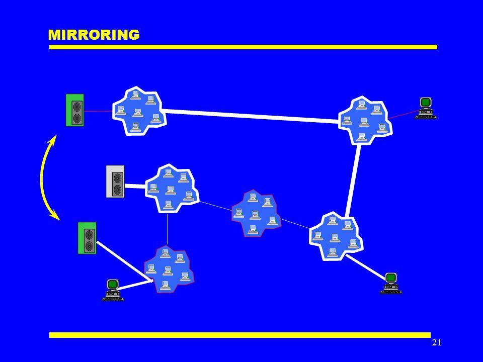 20 I PROXY Proxy Server utente 2 utente 1