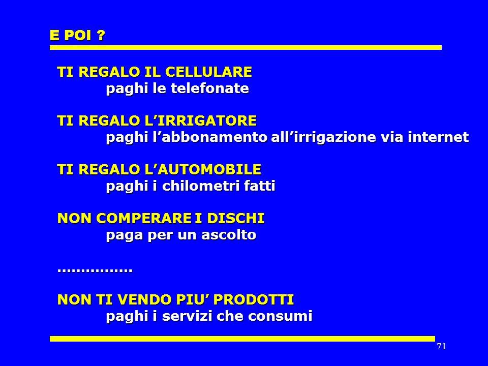70 IL NUOVO CICLO DI OFFERTA Dati Fornitore Mercato Engine Offerta Dt 0