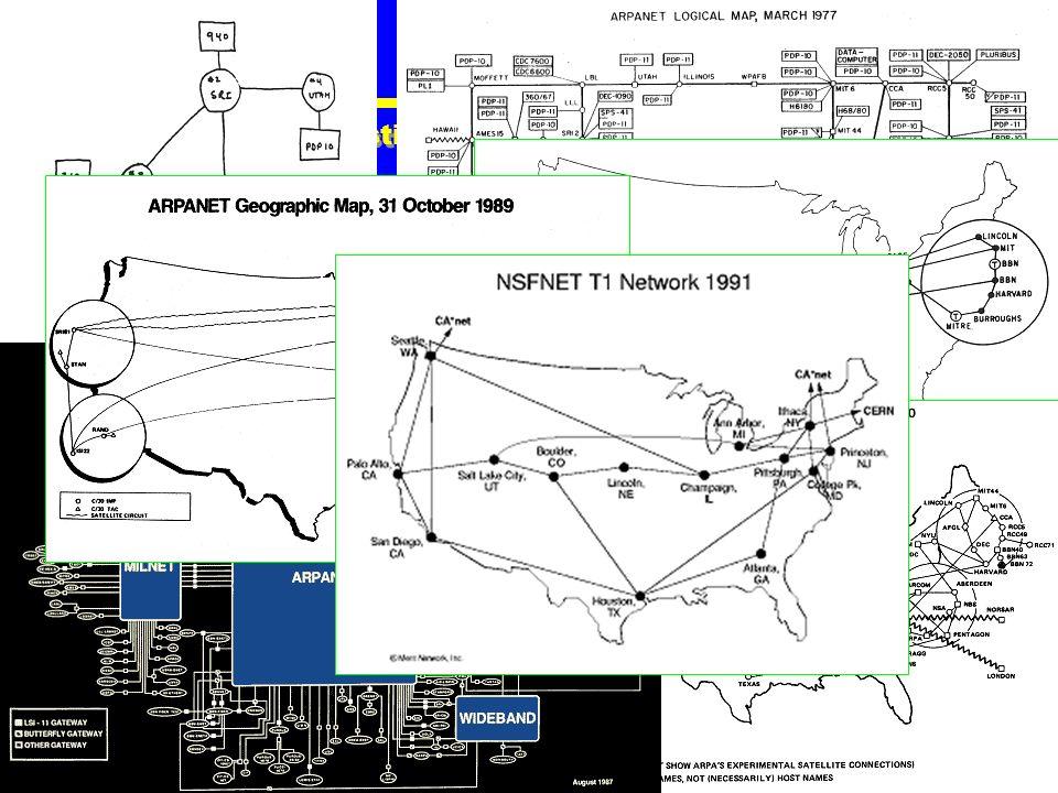 8 Evoluzione Urbanistica della rete