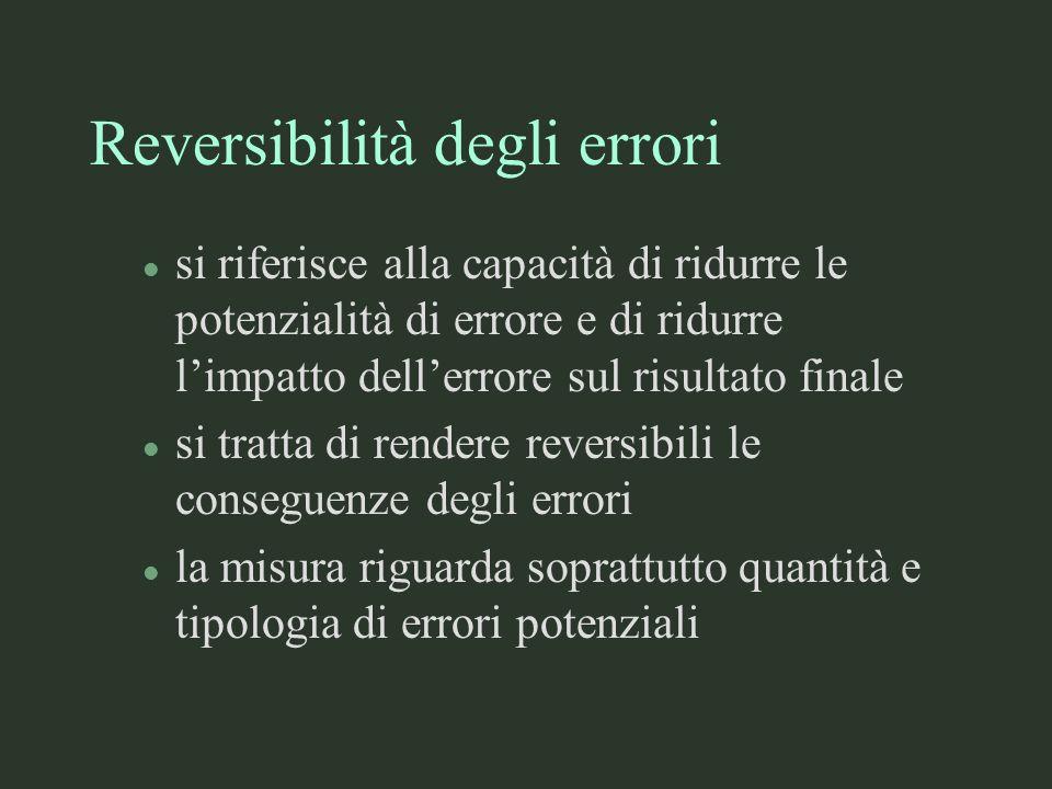 Reversibilità degli errori l si riferisce alla capacità di ridurre le potenzialità di errore e di ridurre limpatto dellerrore sul risultato finale l s