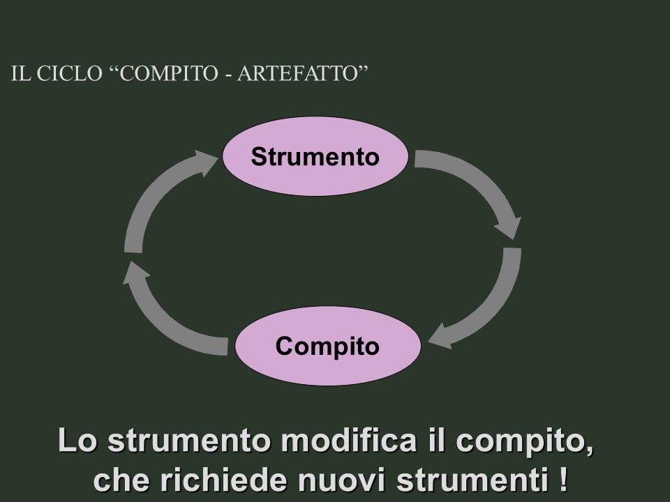 IL CICLO COMPITO - ARTEFATTO Strumento Compito Lo strumento modifica il compito, che richiede nuovi strumenti !