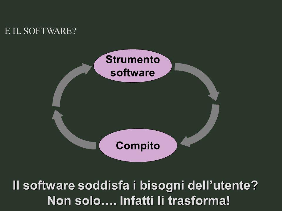E IL SOFTWARE? Strumento software Compito Il software soddisfa i bisogni dellutente? Non solo…. Infatti li trasforma!