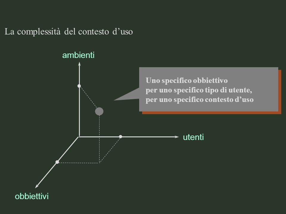 La complessità del contesto duso Uno specifico obbiettivo per uno specifico tipo di utente, per uno specifico contesto duso ambienti obbiettivi utenti