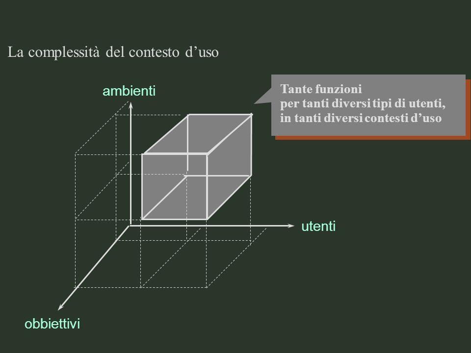 La complessità del contesto duso ambienti obbiettivi utenti Tante funzioni per tanti diversi tipi di utenti, in tanti diversi contesti duso