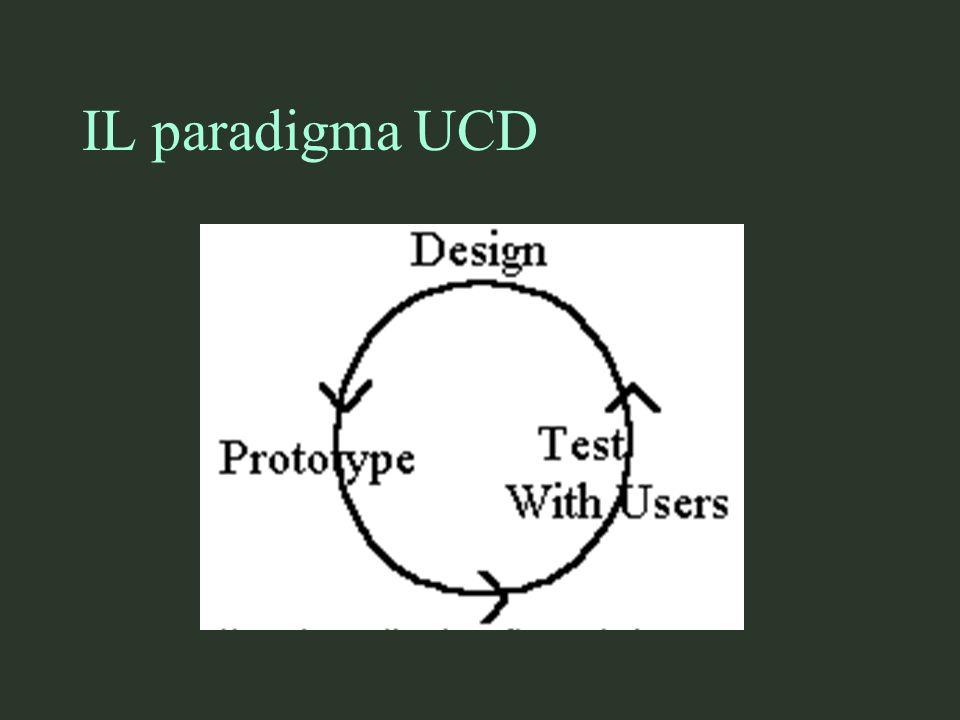 IL paradigma UCD