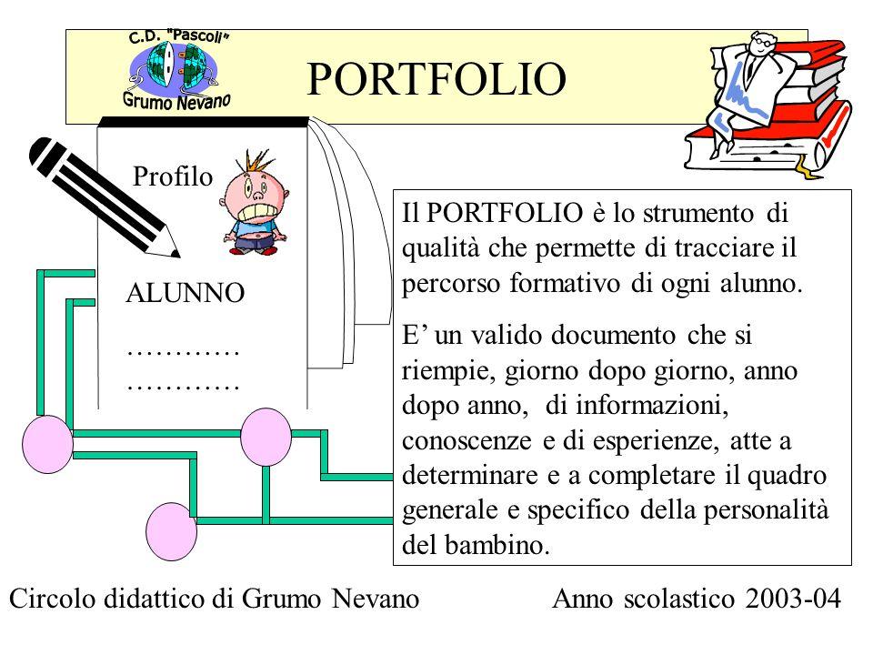 PORTFOLIO ALUNNO………… Il PORTFOLIO è lo strumento di qualità che permette di tracciare il percorso formativo di ogni alunno. E un valido documento che