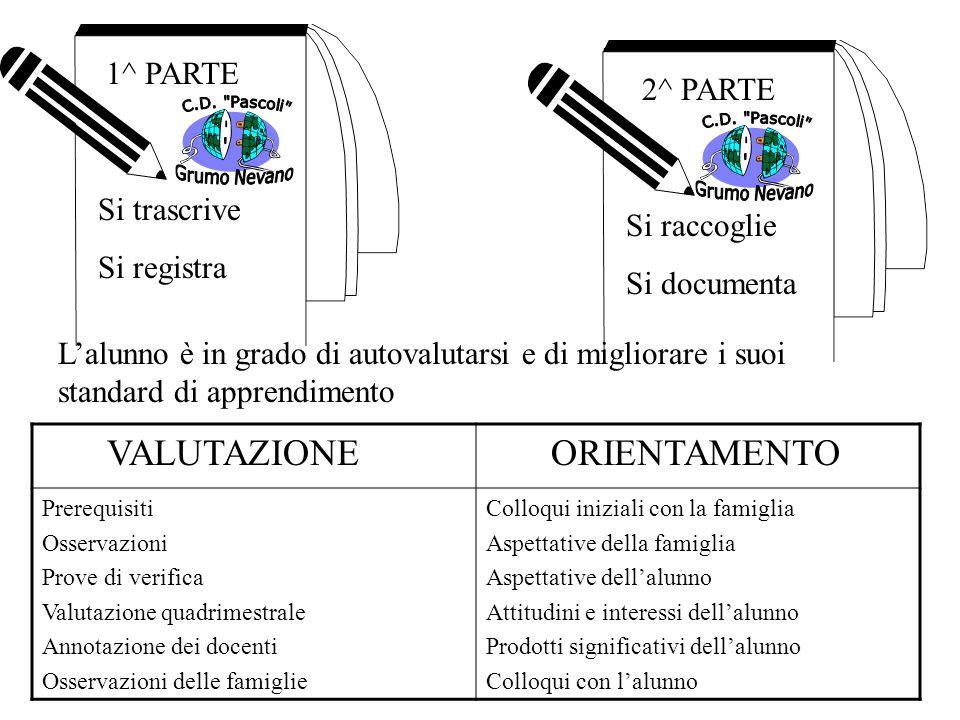 Si trascrive Si registra Si raccoglie Si documenta 1^ PARTE 2^ PARTE Lalunno è in grado di autovalutarsi e di migliorare i suoi standard di apprendime
