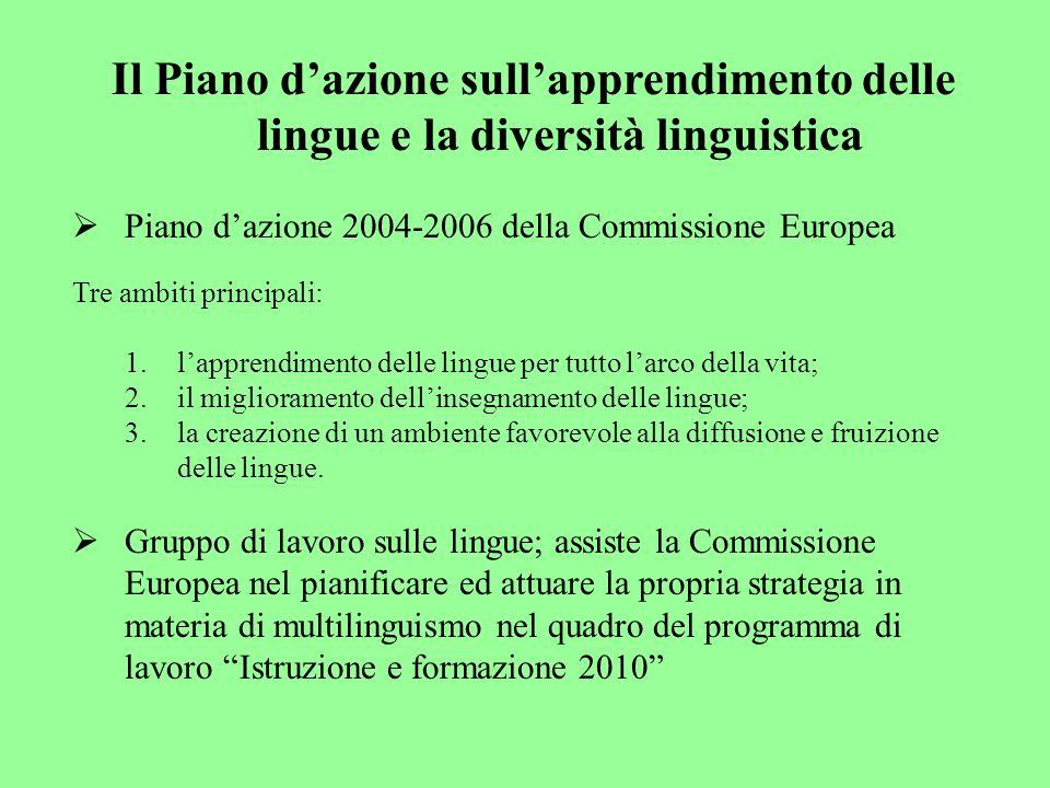 Il Piano dazione sullapprendimento delle lingue e la diversità linguistica Piano dazione 2004-2006 della Commissione Europea Tre ambiti principali: 1.lapprendimento delle lingue per tutto larco della vita; 2.il miglioramento dellinsegnamento delle lingue; 3.la creazione di un ambiente favorevole alla diffusione e fruizione delle lingue.