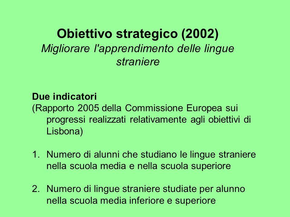 Obiettivo strategico (2002) Migliorare l apprendimento delle lingue straniere Due indicatori (Rapporto 2005 della Commissione Europea sui progressi realizzati relativamente agli obiettivi di Lisbona) 1.Numero di alunni che studiano le lingue straniere nella scuola media e nella scuola superiore 2.Numero di lingue straniere studiate per alunno nella scuola media inferiore e superiore