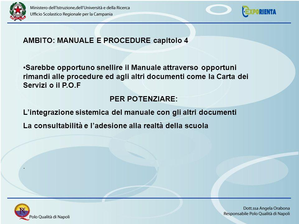 AMBITO: MANUALE E PROCEDURE capitolo 4 Sarebbe opportuno snellire il Manuale attraverso opportuni rimandi alle procedure ed agli altri documenti come