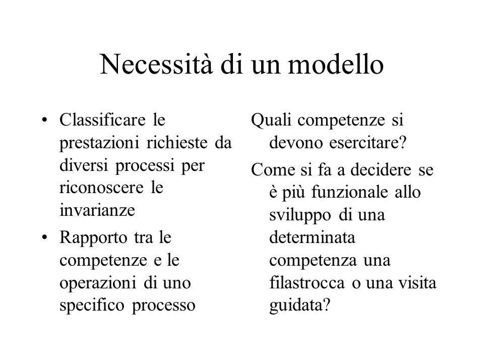 Necessità di un modello Classificare le prestazioni richieste da diversi processi per riconoscere le invarianze Rapporto tra le competenze e le operaz