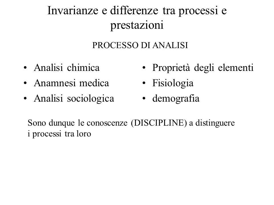Invarianze e differenze tra processi e prestazioni Analisi chimica Anamnesi medica Analisi sociologica Proprietà degli elementi Fisiologia demografia