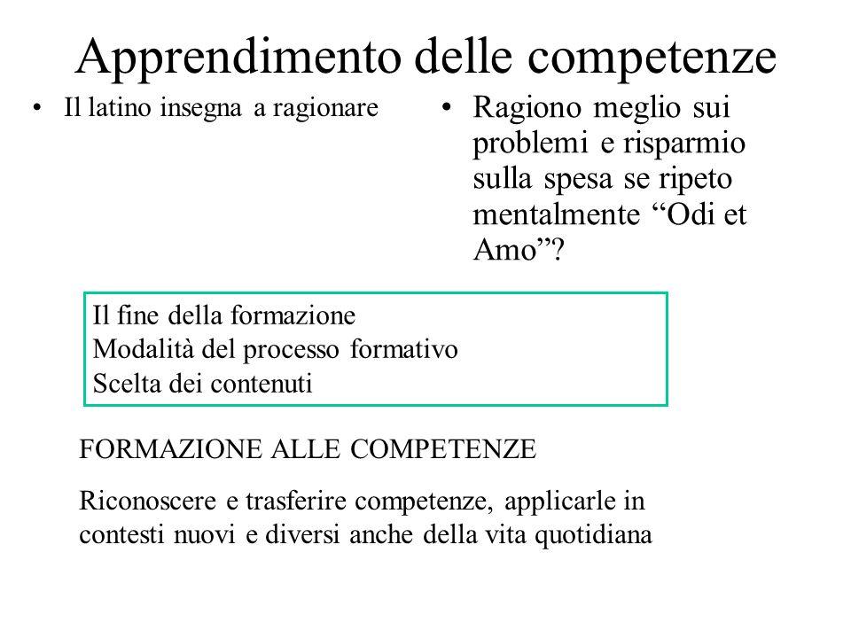 Apprendimento delle competenze Il latino insegna a ragionare Ragiono meglio sui problemi e risparmio sulla spesa se ripeto mentalmente Odi et Amo? FOR