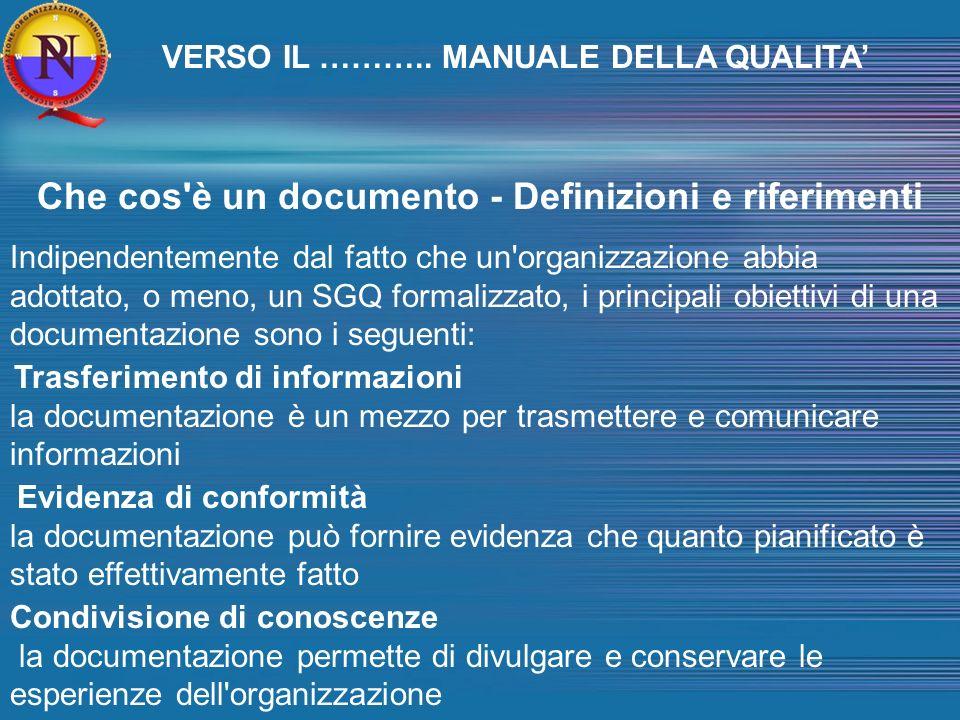 Documenti espressamente richiamati dalla ISO 9001:2000 Politica per la qualità (4.2.1a) Obiettivi ed indirizzi generali di un organizzazione relativi alla qualità espressi in modo formale dall alta direzione Obiettivi per la qualità (4.2.1a) Manuale della qualità (4.2.b) documento che descrive il sistema di gestione per la qualità di unorganizzazione.
