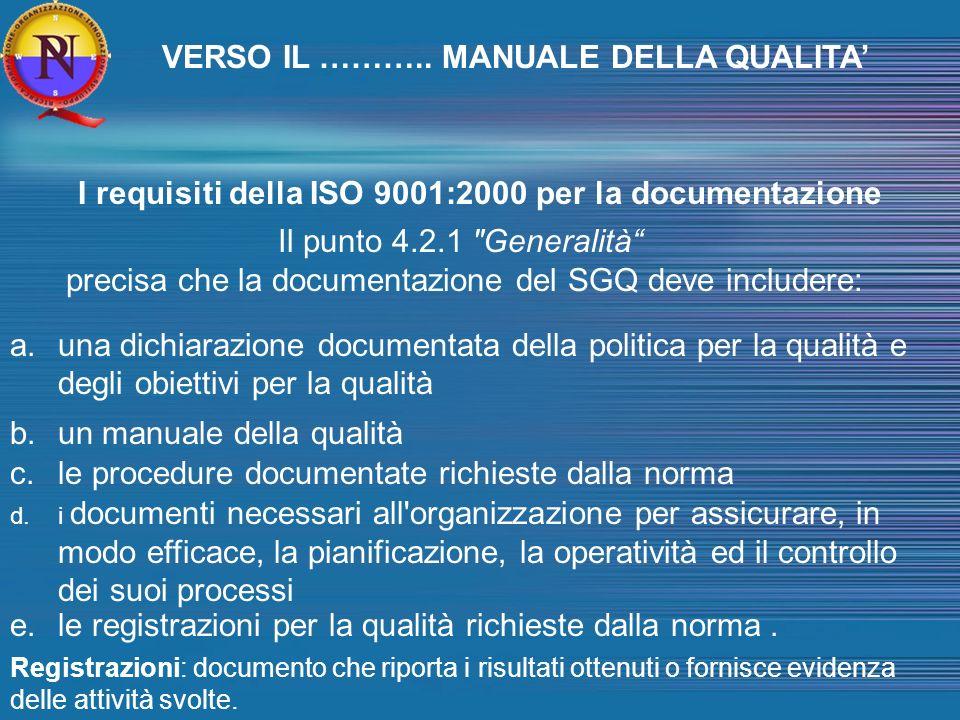 I requisiti della ISO 9001:2000 per la documentazione Il punto 4.2.1 Generalità precisa che la documentazione del SGQ deve includere: a.una dichiarazione documentata della politica per la qualità e degli obiettivi per la qualità b.un manuale della qualità c.le procedure documentate richieste dalla norma VERSO IL ………..