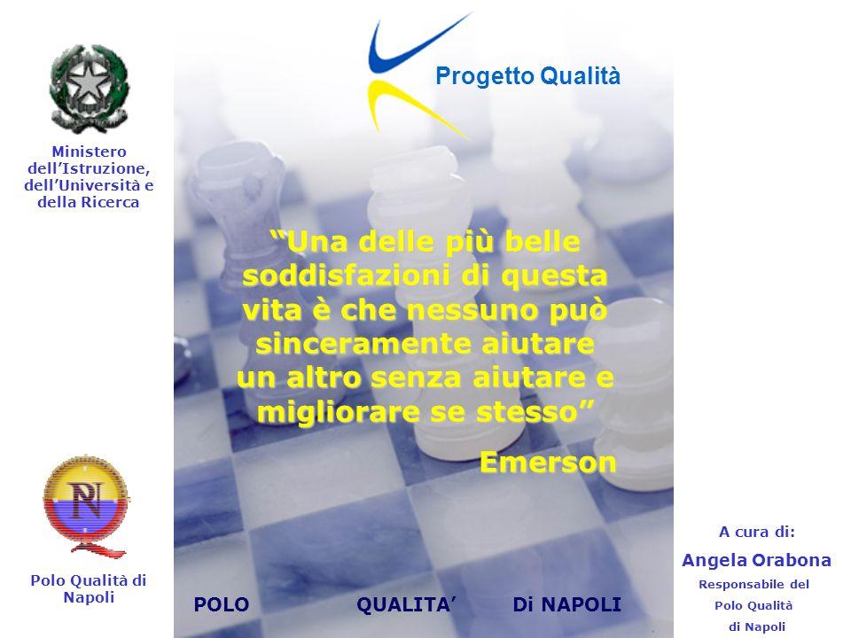 Progetto Qualità Polo Qualità di Napoli POLOQUALITADi NAPOLI A cura di: Angela Orabona Responsabile del Polo Qualità di Napoli Ministero dellIstruzion