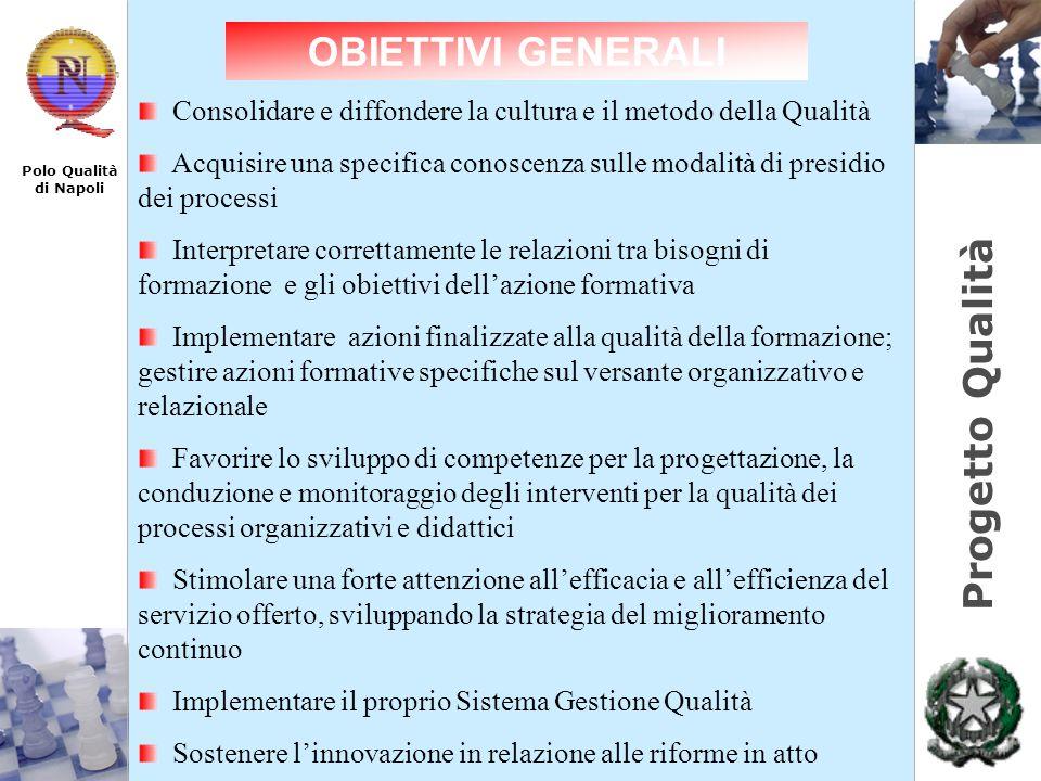 Progetto Qualità Polo Qualità di Napoli Consolidare e diffondere la cultura e il metodo della Qualità Acquisire una specifica conoscenza sulle modalit