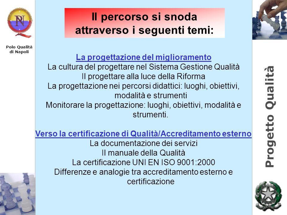 Progetto Qualità Polo Qualità di Napoli La progettazione del miglioramento La cultura del progettare nel Sistema Gestione Qualità Il progettare alla l