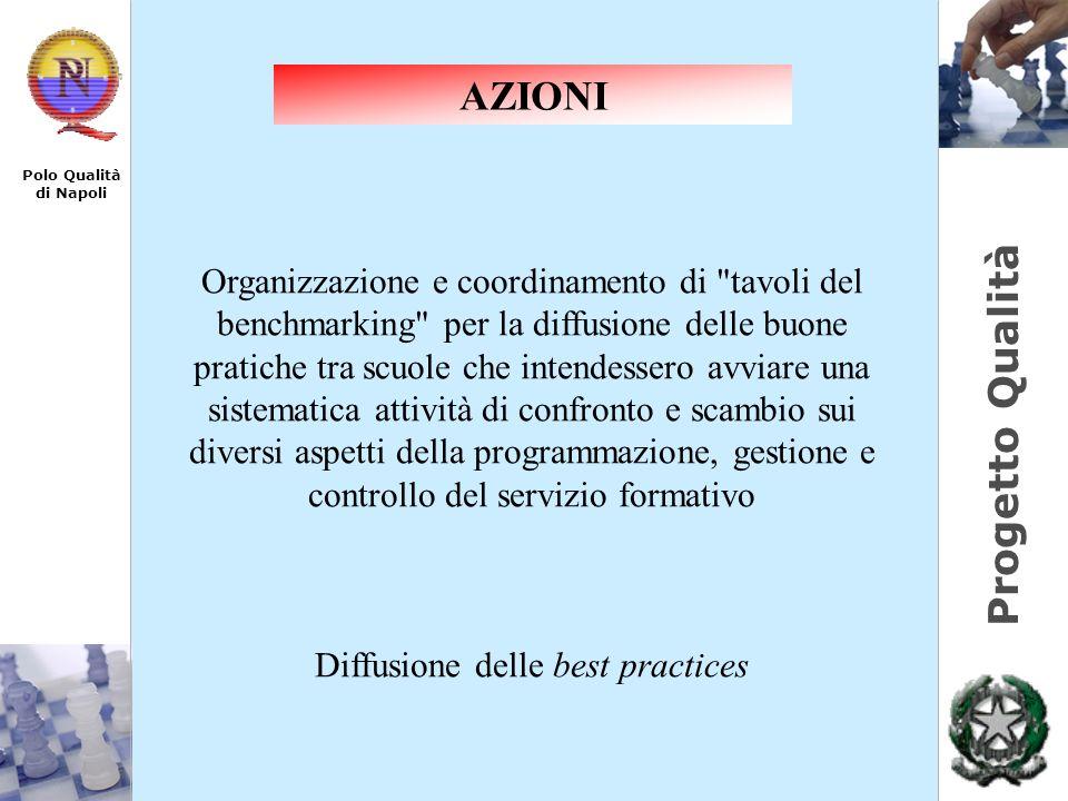 Progetto Qualità Polo Qualità di Napoli Organizzazione e coordinamento di