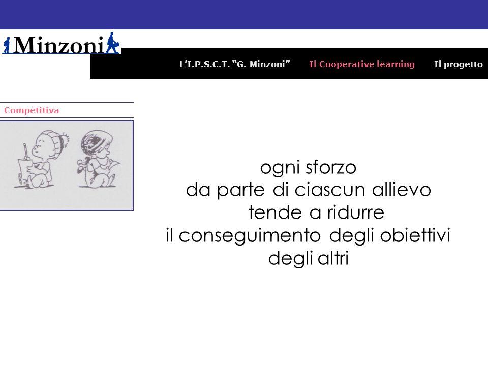 LI.P.S.C.T. G. Minzoni Il Cooperative learning Il progetto Competitiva ogni sforzo da parte di ciascun allievo tende a ridurre il conseguimento degli