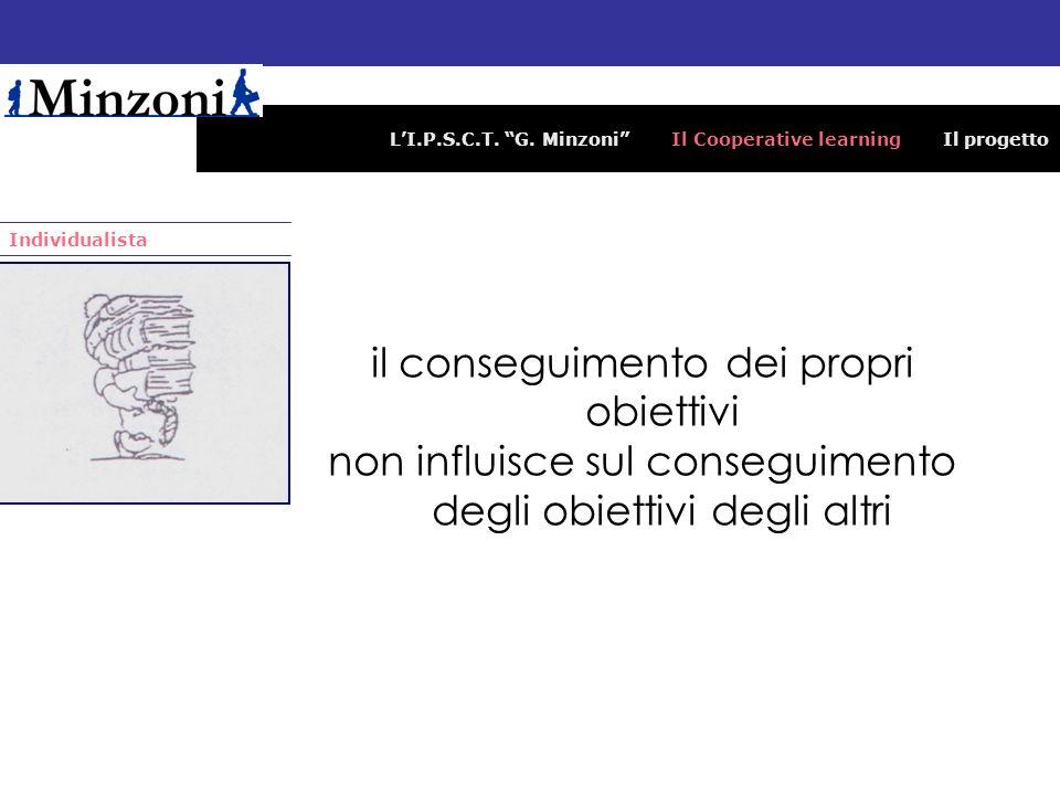 LI.P.S.C.T. G. Minzoni Il Cooperative learning Il progetto Individualista il conseguimento dei propri obiettivi non influisce sul conseguimento degli