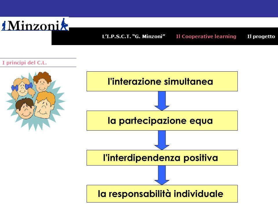 LI.P.S.C.T. G. Minzoni Il Cooperative learning Il progetto I principi del C.L. l'interazione simultanea la partecipazione equa l'interdipendenza posit