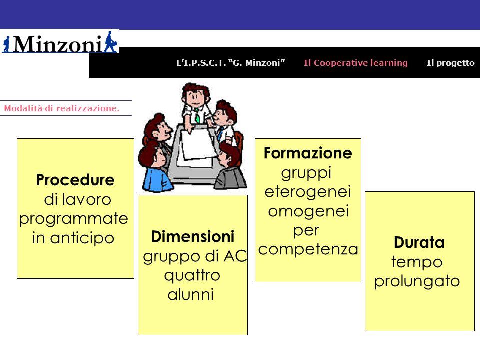 LI.P.S.C.T. G. Minzoni Il Cooperative learning Il progetto Modalità di realizzazione. Procedure di lavoro programmate in anticipo Dimensioni gruppo di