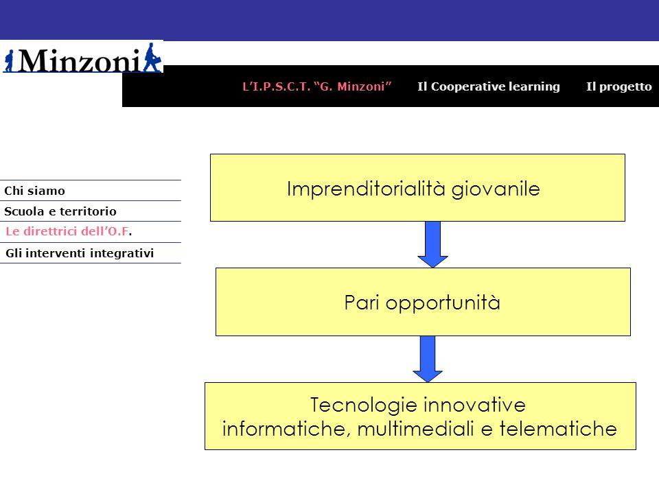 LI.P.S.C.T. G. Minzoni Il Cooperative learning Il progetto Chi siamo Le direttrici dellO.F. Gli interventi integrativi Scuola e territorio Imprenditor