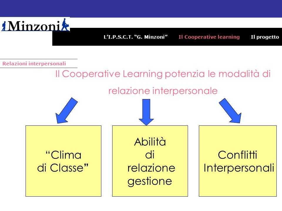 LI.P.S.C.T. G. Minzoni Il Cooperative learning Il progetto Il Cooperative Learning potenzia le modalità di relazione interpersonale Relazioni interper