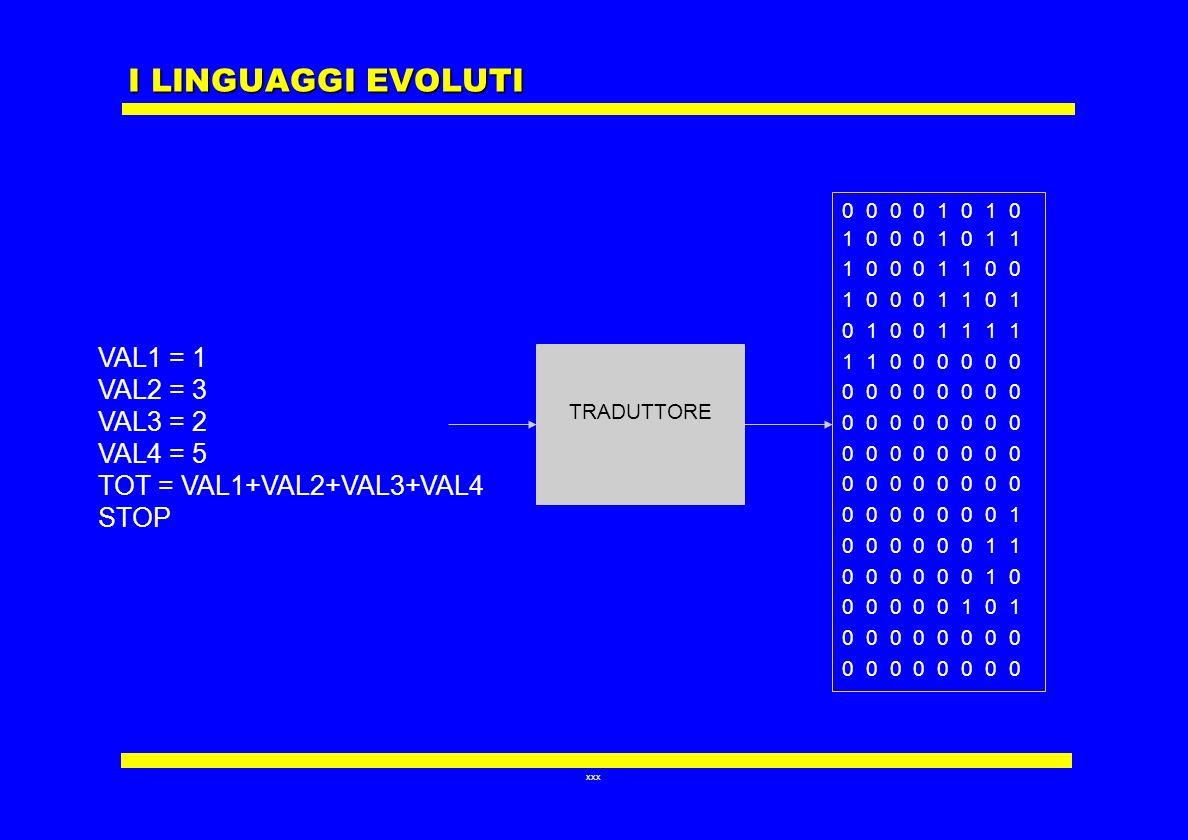 xxx I LINGUAGGI EVOLUTI 0 0 0 0 1 0 1 0 1 0 0 0 1 0 1 1 1 0 0 0 1 1 0 0 1 0 0 0 1 1 0 1 0 1 0 0 1 1 1 1 1 1 0 0 0 0 0 0 0 0 0 0 0 0 0 0 0 0 0 1 0 0 0