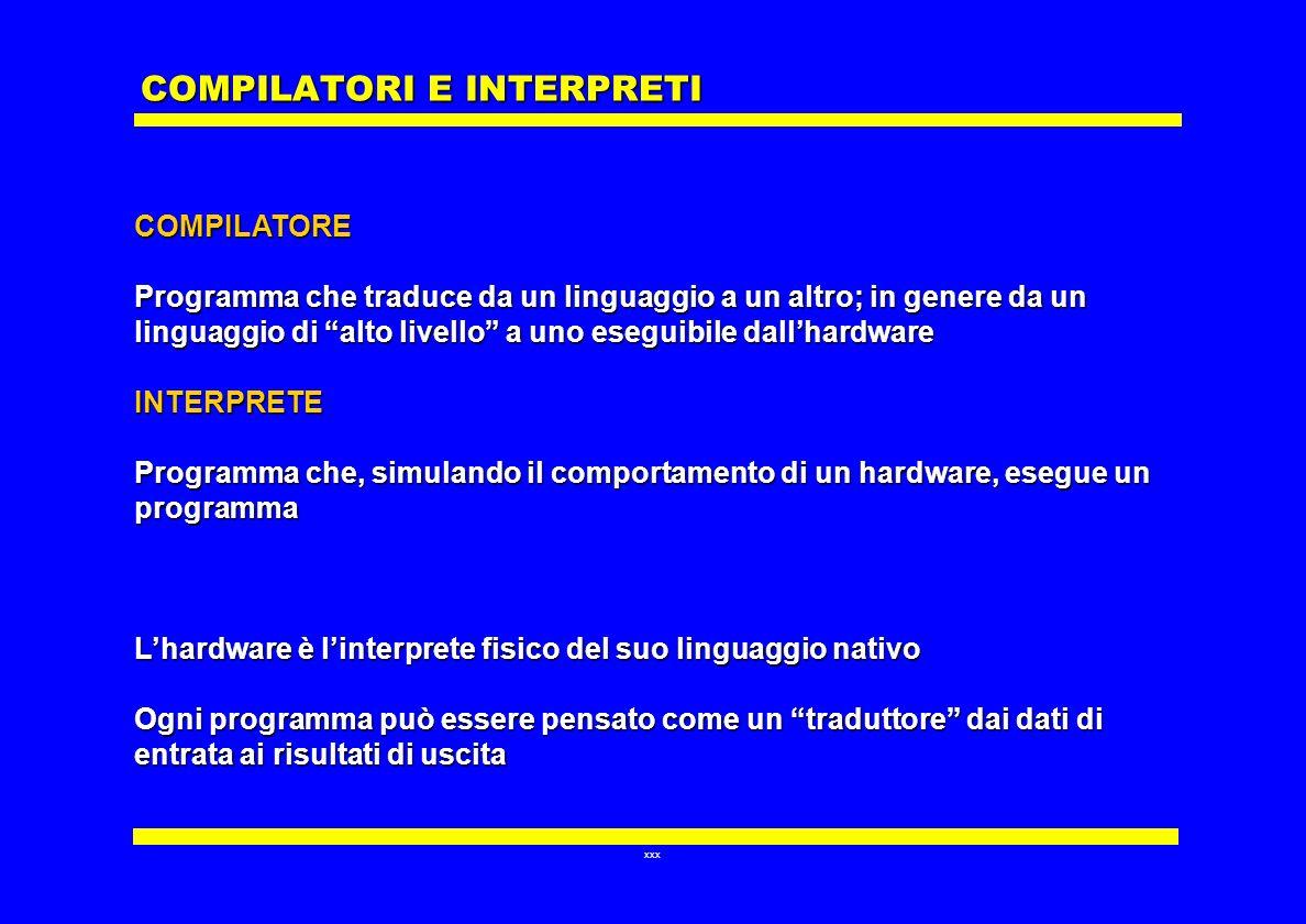 xxx COMPILATORI E INTERPRETI COMPILATORE Programma che traduce da un linguaggio a un altro; in genere da un linguaggio di alto livello a uno eseguibil