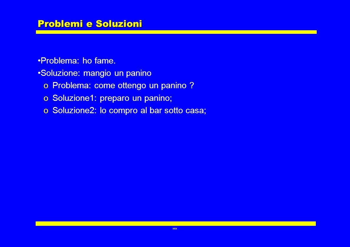 xxx La Programmazione La programmazione è lattività di: 1 Analizzare un dato problema, completamente e correttamente; 2 Scomporlo in sottoproblemi; 2 Individuare, per ogni sottoproblema, le possibili soluzioni; 3 Individuare, per ogni sottoproblema, il metodo per arrivare alle soluzioni (algoritmo); 4 Scegliere il metodo che arriva alla soluzione con la maggior efficienza; 5 Descrivere il metodo scelto in uno specifico linguaggio;