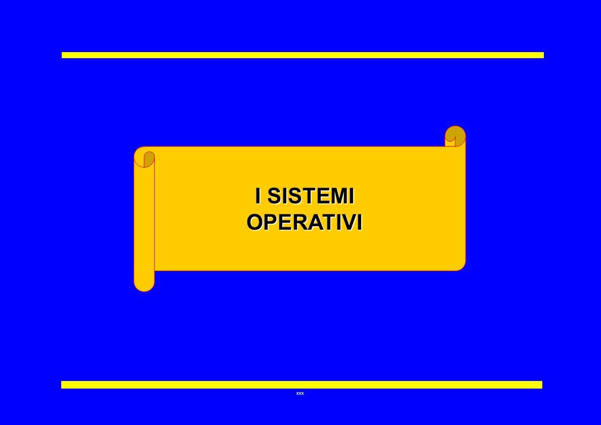 xxx I SISTEMI OPERATIVI