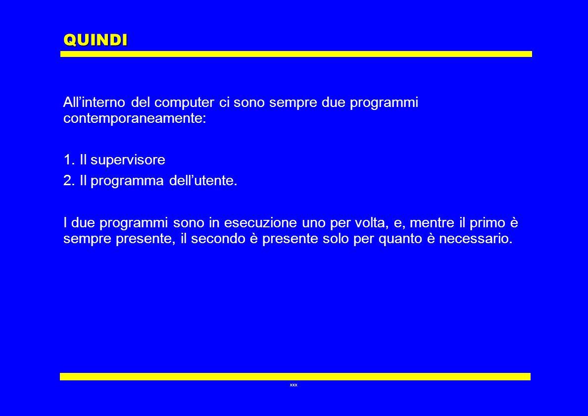 xxx QUINDI Allinterno del computer ci sono sempre due programmi contemporaneamente: 1. Il supervisore 2. Il programma dellutente. I due programmi sono