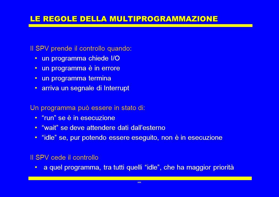 xxx LE REGOLE DELLA MULTIPROGRAMMAZIONE Il SPV prende il controllo quando: un programma chiede I/O un programma è in errore un programma termina arriv